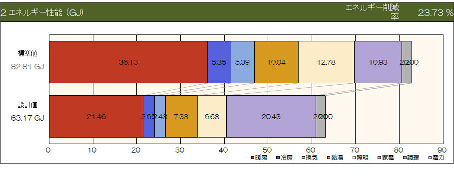 用途分析グラフ.jpg